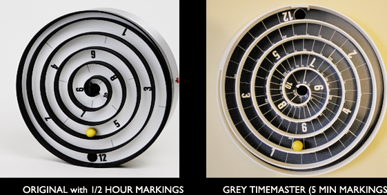 aspiral_clock_details