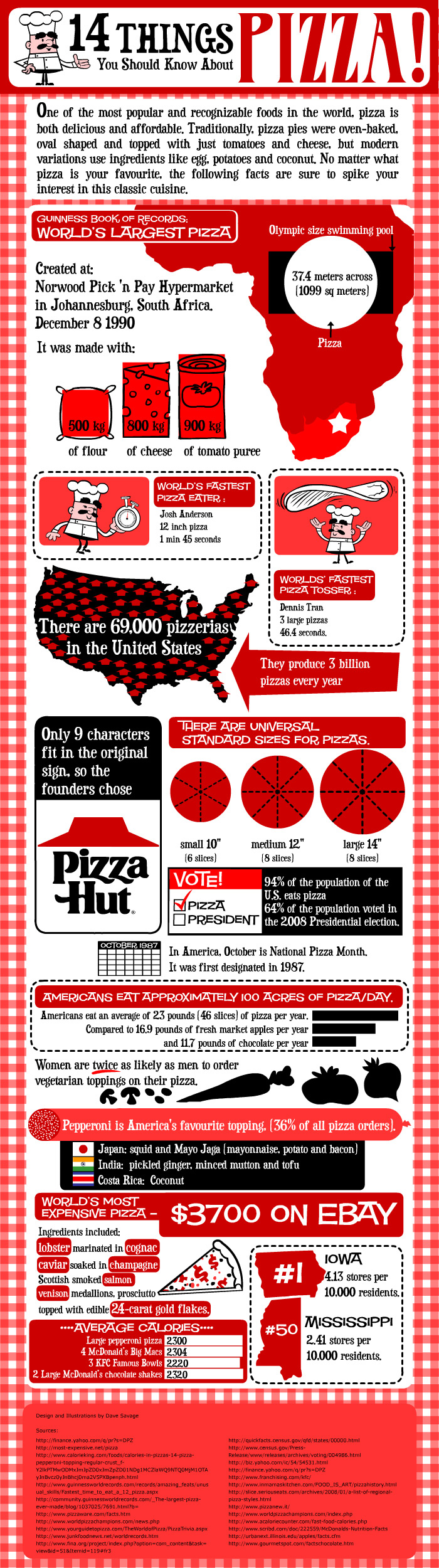 14 Things You Should Know About Pizza
